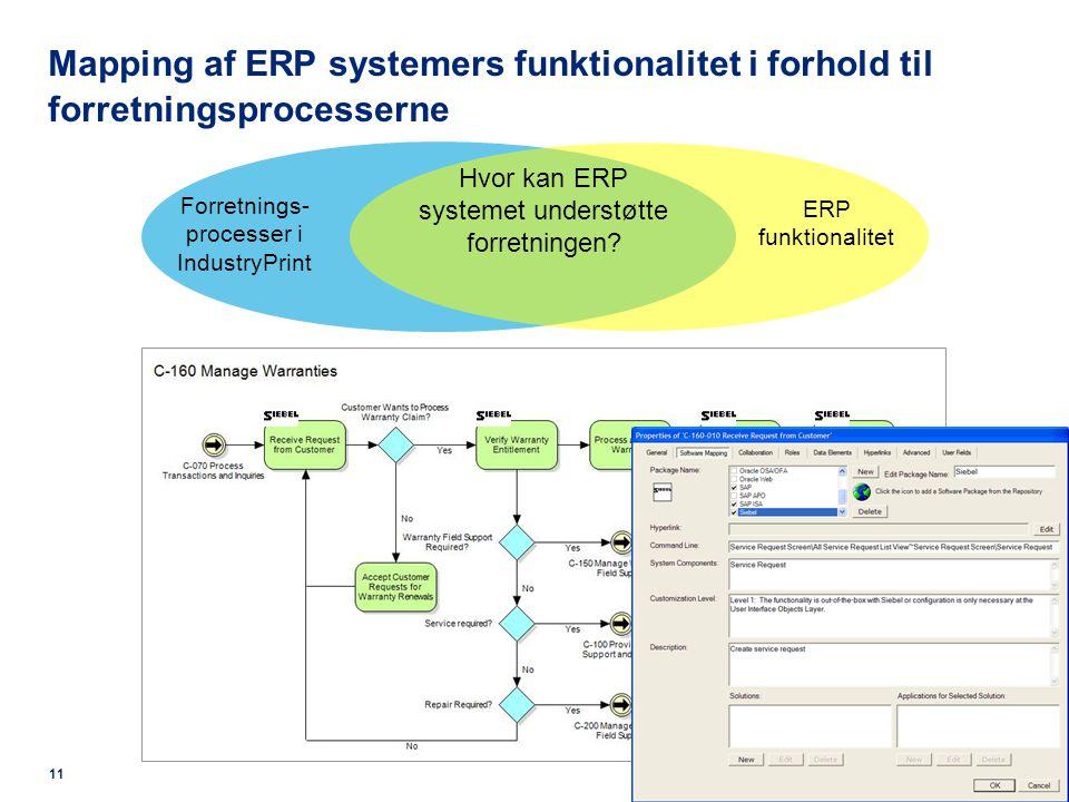 Mapping af ERP systemers funktionalitet i forhold til forretningsprocesserne