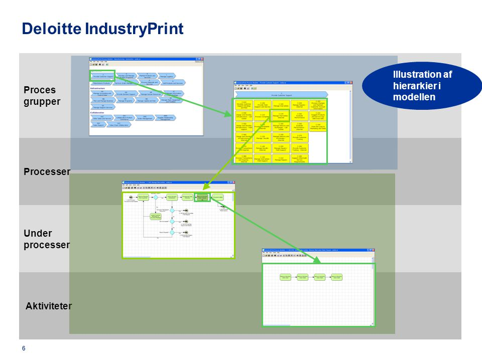 Deloitte IndustryPrint