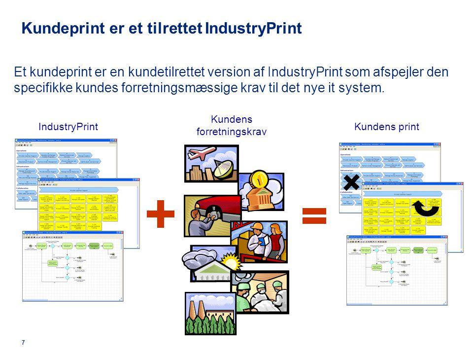 Kundeprint er et tilrettet IndustryPrint