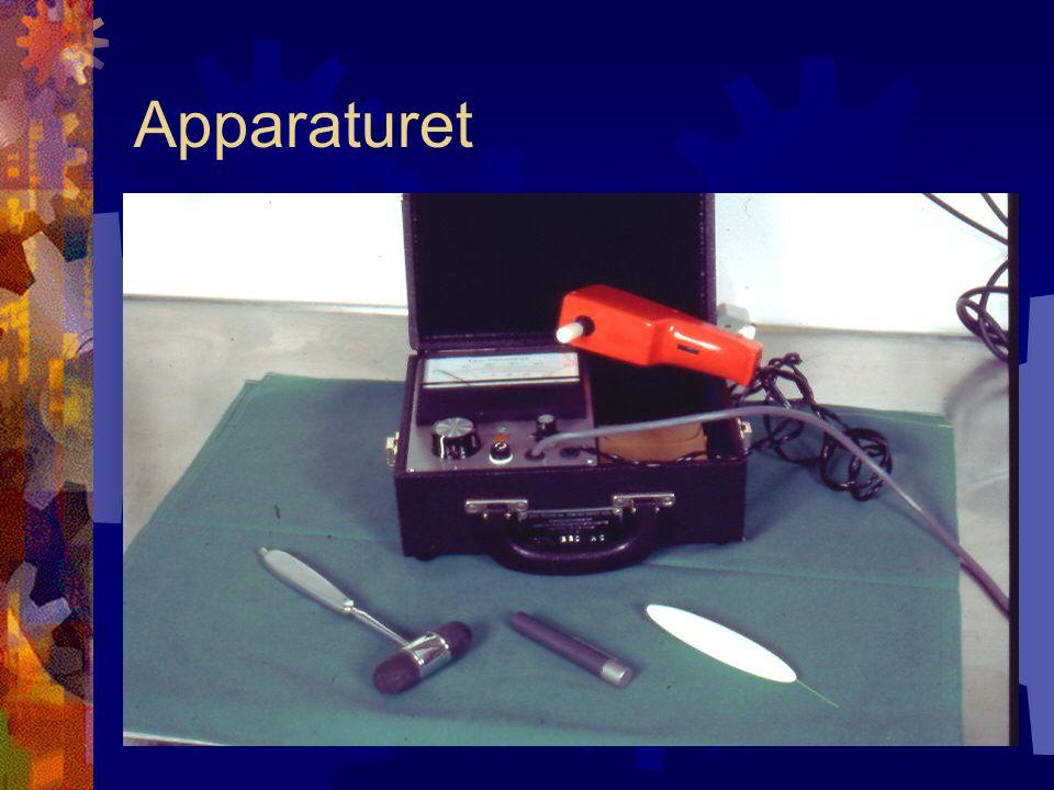 Apparaturet