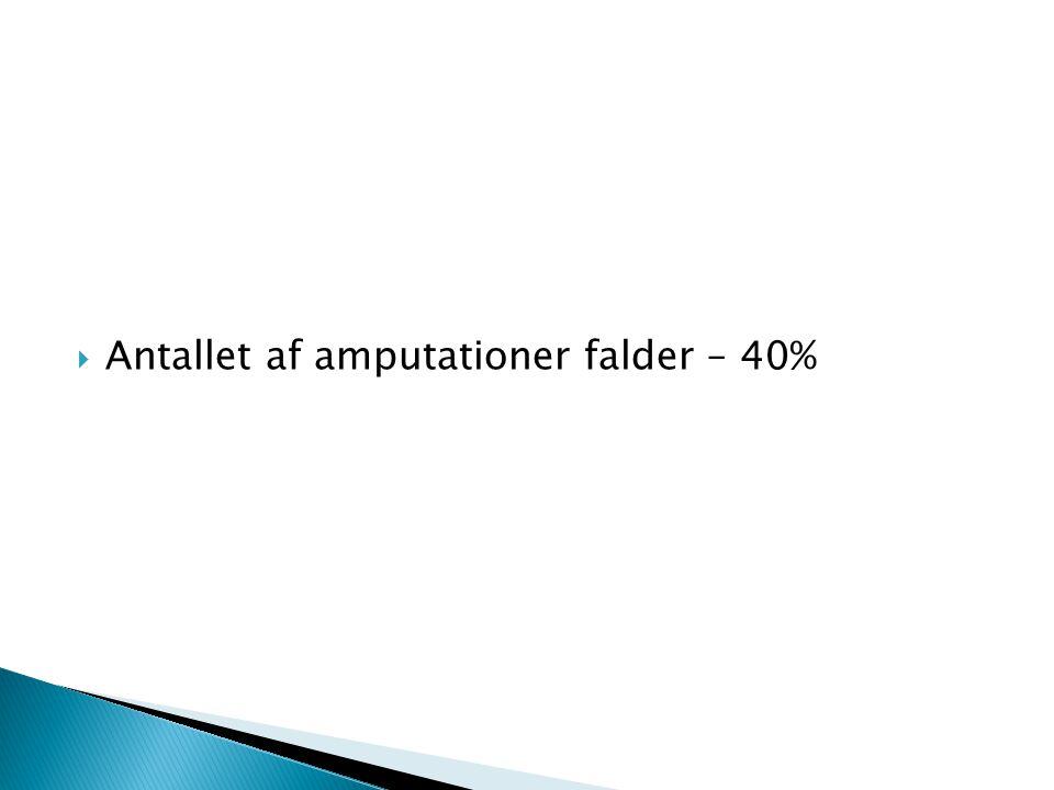 Antallet af amputationer falder – 40%