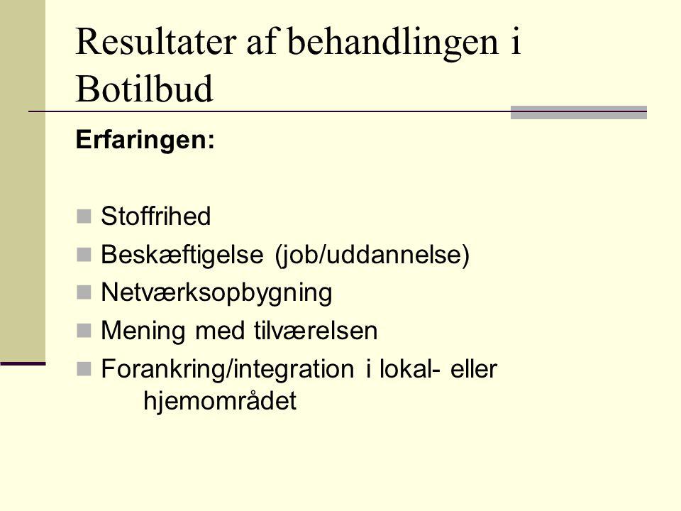 Resultater af behandlingen i Botilbud