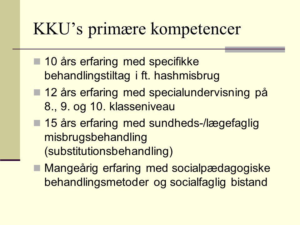 KKU's primære kompetencer