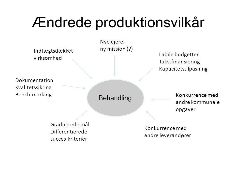 Ændrede produktionsvilkår