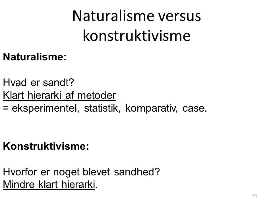 Naturalisme versus konstruktivisme