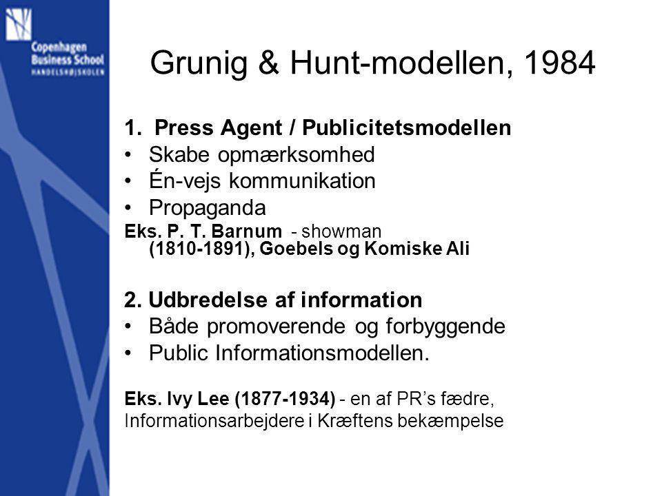 Grunig & Hunt-modellen, 1984
