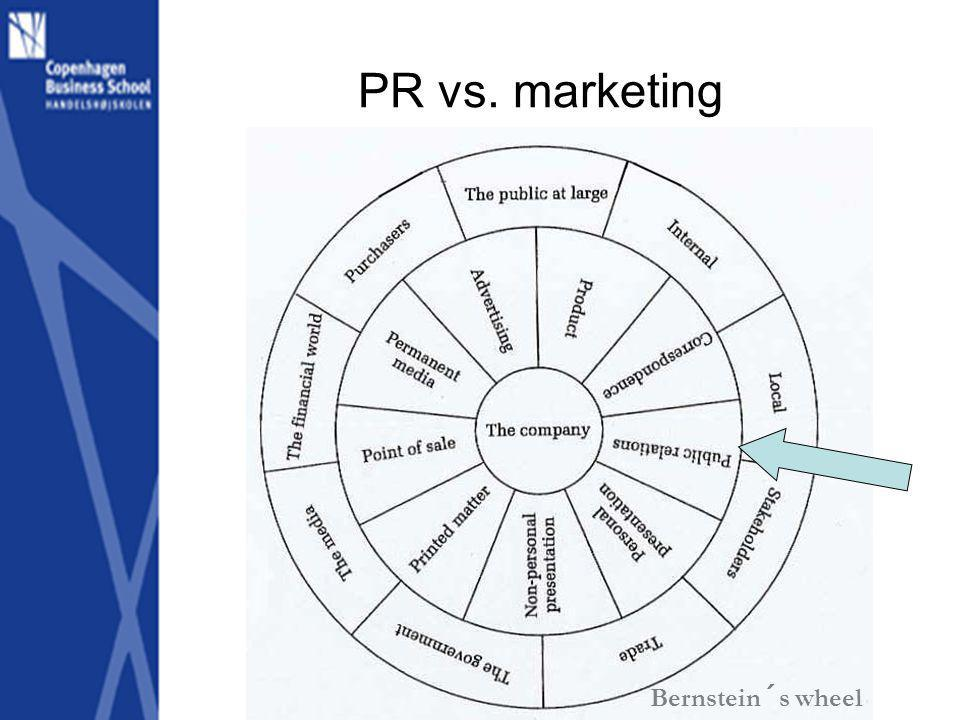 PR vs. marketing Bernstein´s wheel