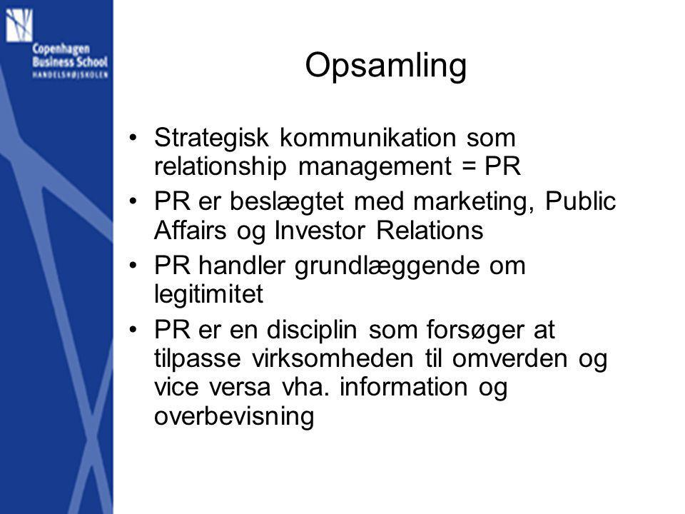 Opsamling Strategisk kommunikation som relationship management = PR