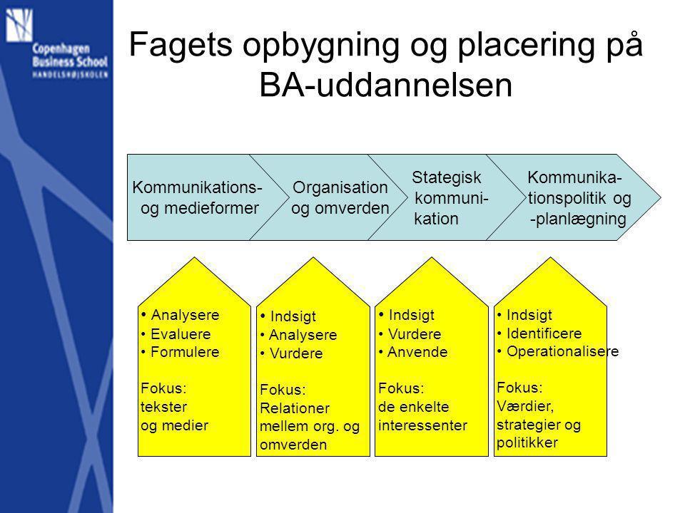 Fagets opbygning og placering på BA-uddannelsen