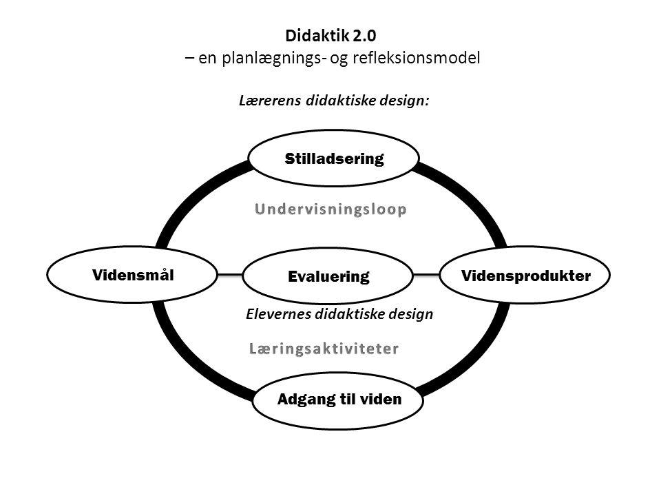 Didaktik 2.0 – en planlægnings- og refleksionsmodel