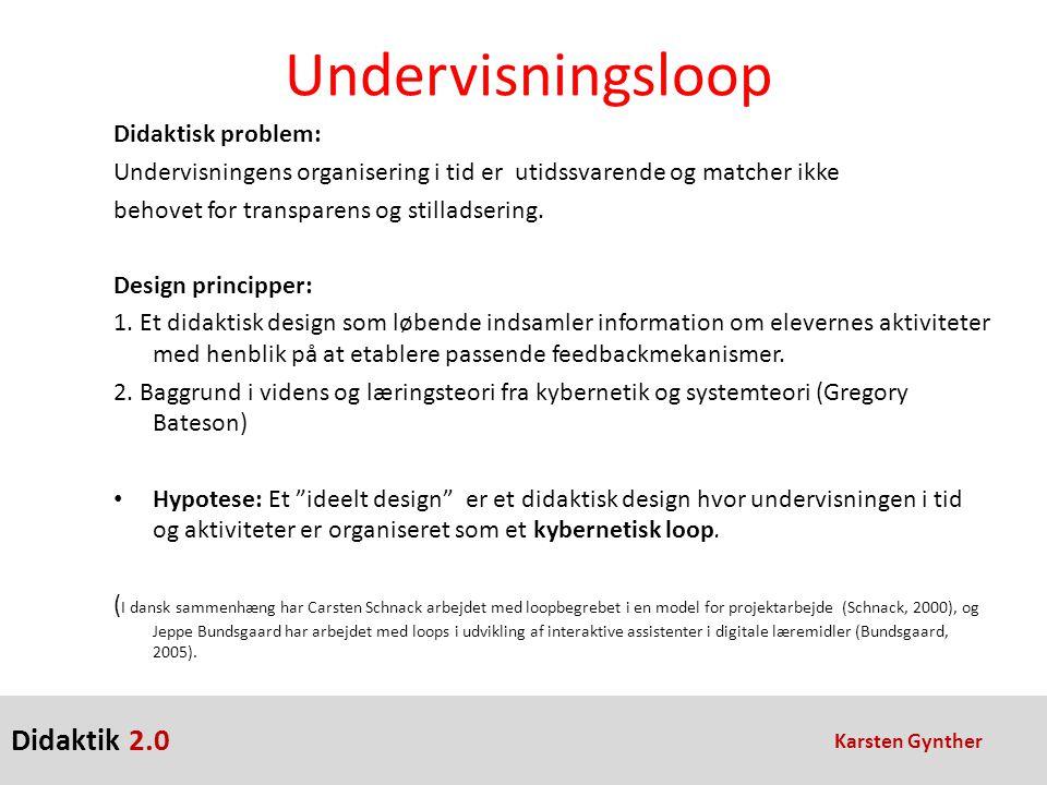 Undervisningsloop Didaktik 2.0 Didaktisk problem: