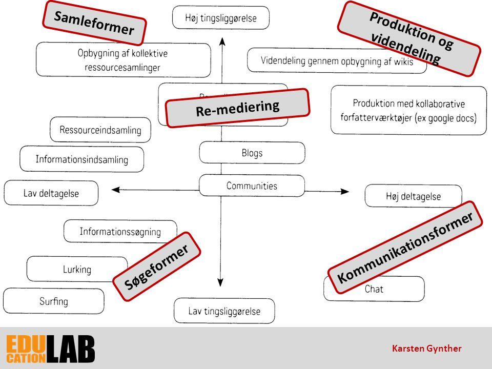 Produktion og videndeling Kommunikationsformer