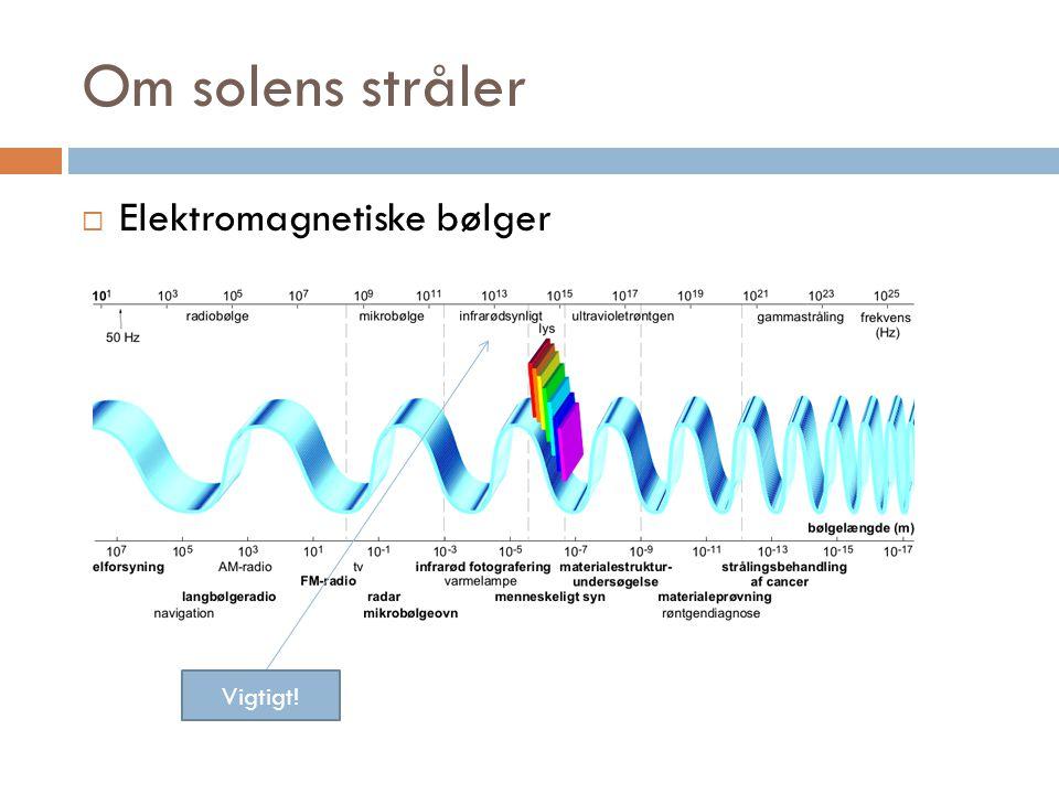 Om solens stråler Elektromagnetiske bølger Vigtigt!