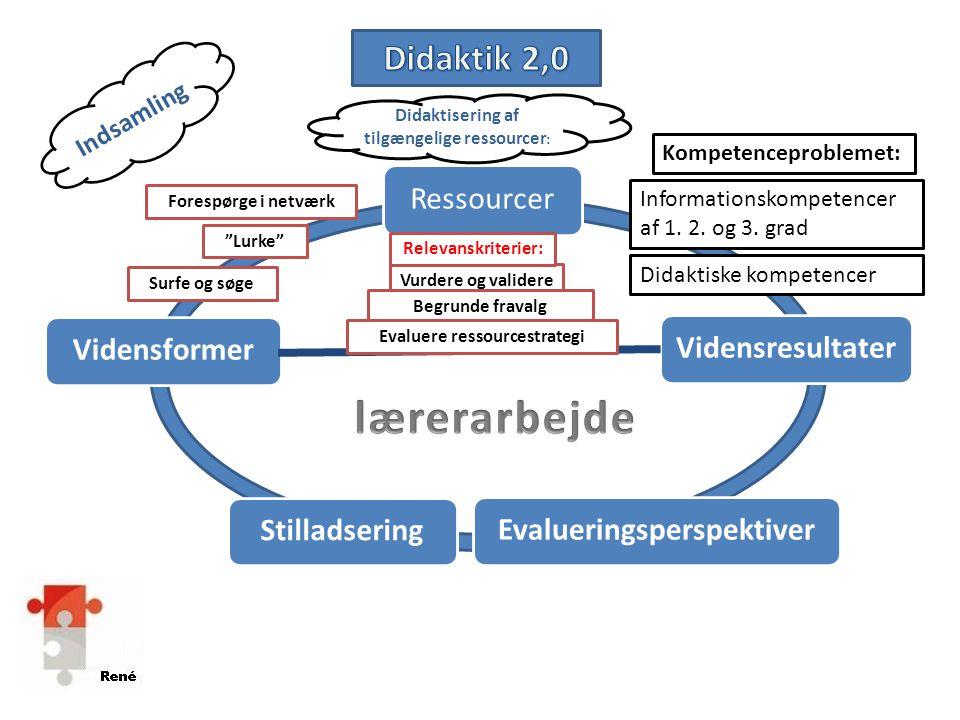 Didaktisering af tilgængelige ressourcer: Evaluere ressourcestrategi