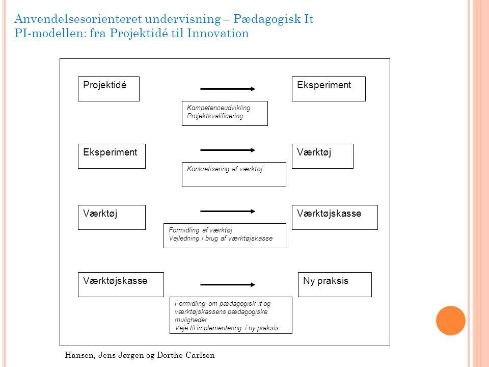 Anvendelsesorienteret undervisning – Pædagogisk It