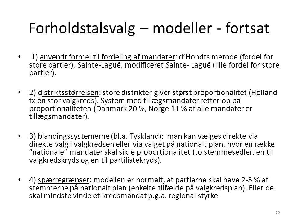 Forholdstalsvalg – modeller - fortsat