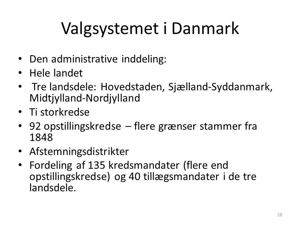 Valgsystemet i Danmark
