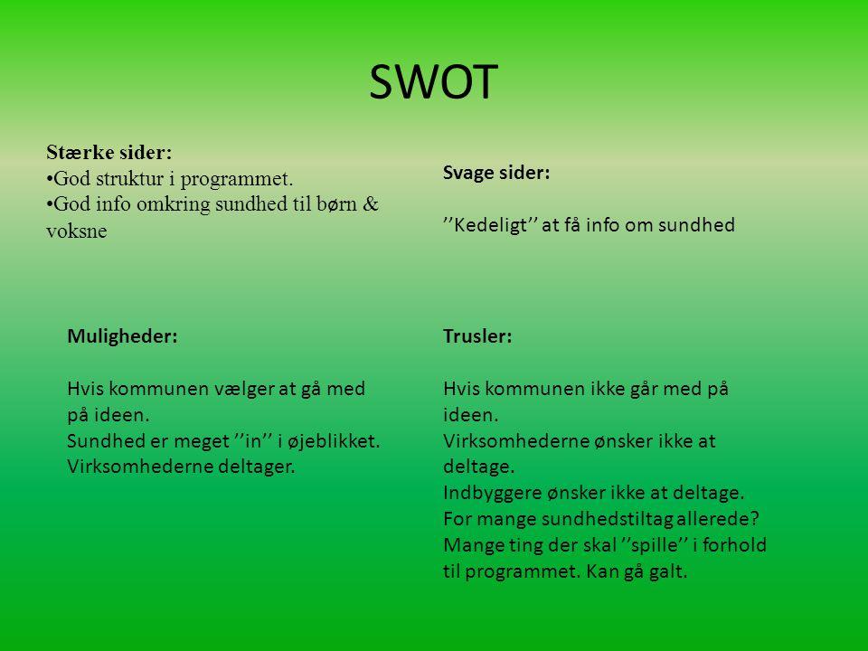 SWOT Stærke sider: God struktur i programmet.