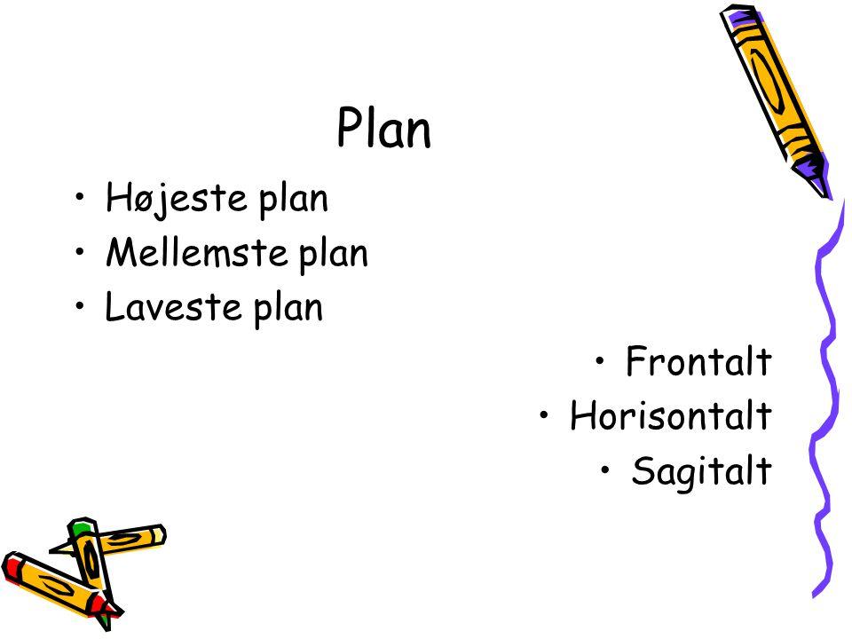 Plan Højeste plan Mellemste plan Laveste plan Frontalt Horisontalt
