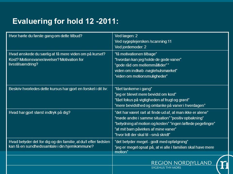 Evaluering for hold 12 -2011: Hvor hørte du første gang om dette tilbud Ved lægen: 2. Ved sygeplejersken /scanning:11.