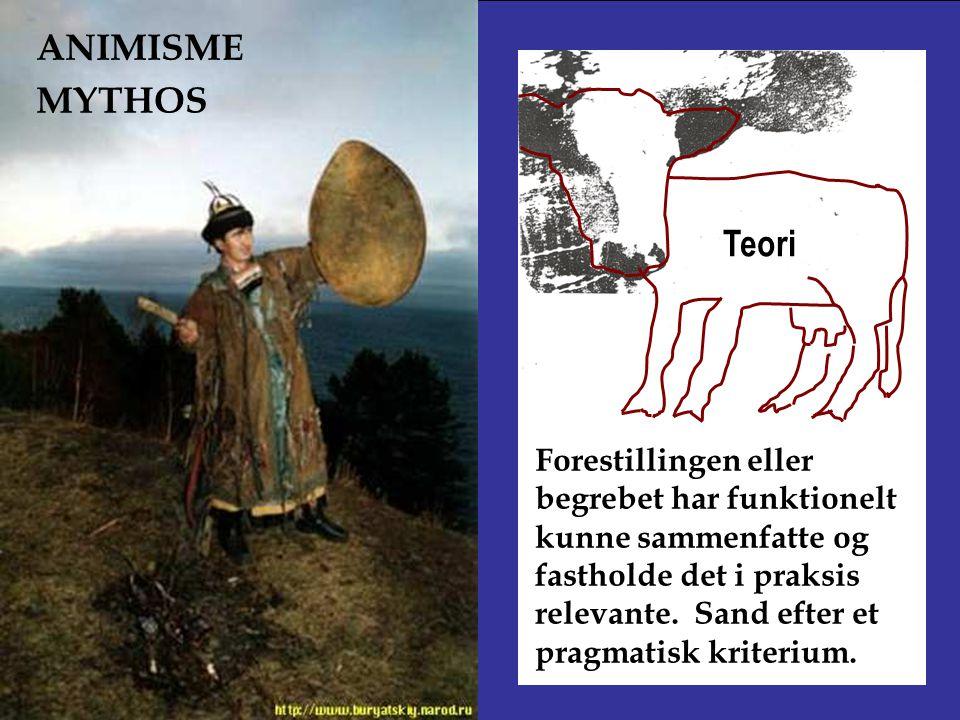 ANIMISME Teori. MYTHOS.