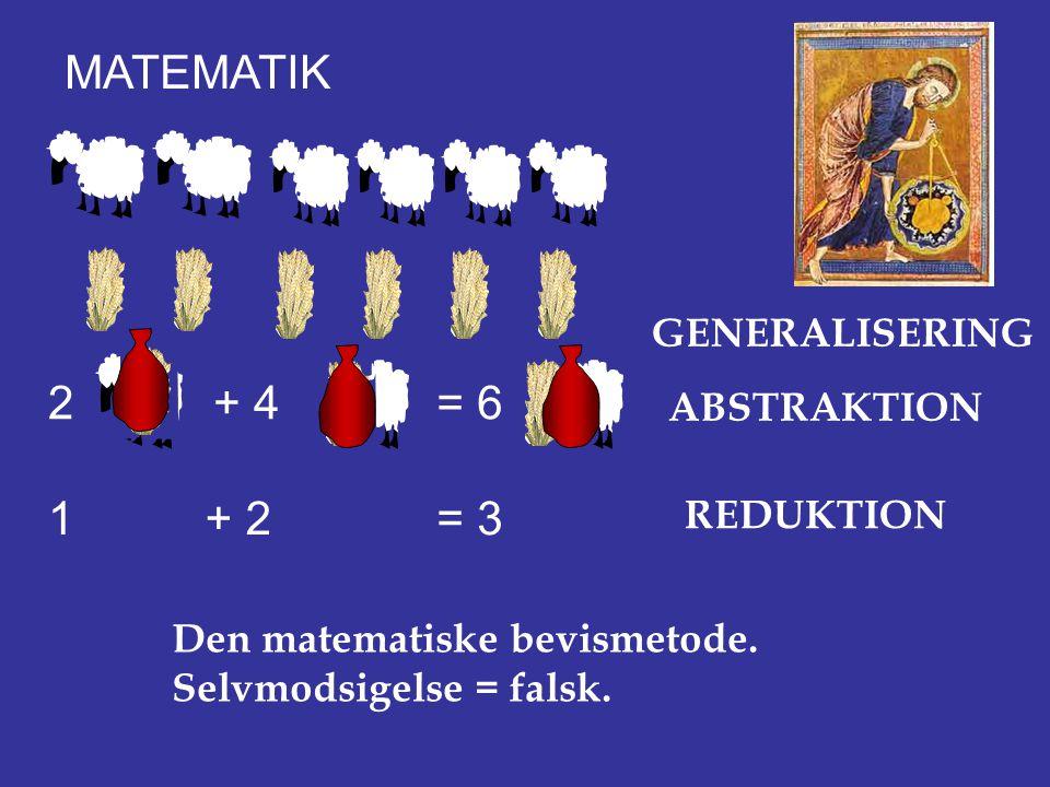 MATEMATIK 2 + 4 = 6 1 + 2 = 3 GENERALISERING ABSTRAKTION REDUKTION