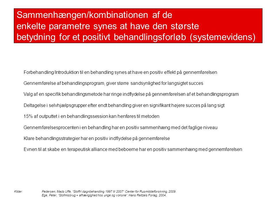 Sammenhængen/kombinationen af de enkelte parametre synes at have den største betydning for et positivt behandlingsforløb (systemevidens)