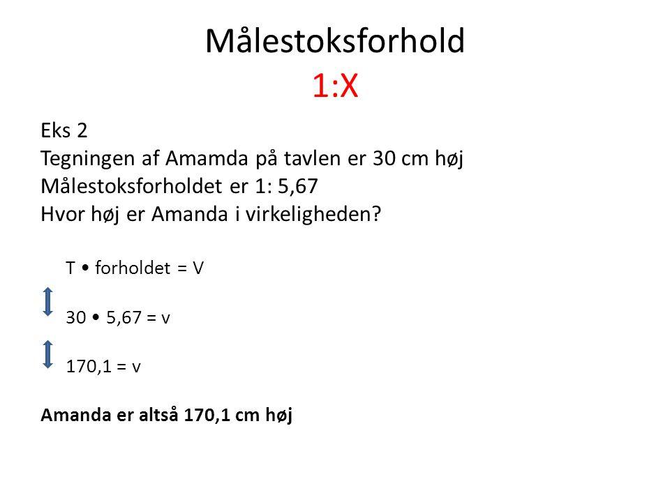 Målestoksforhold 1:X Eks 2 Tegningen af Amamda på tavlen er 30 cm høj