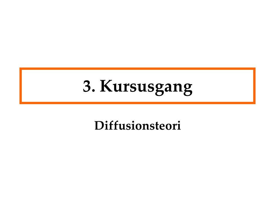 3. Kursusgang Diffusionsteori