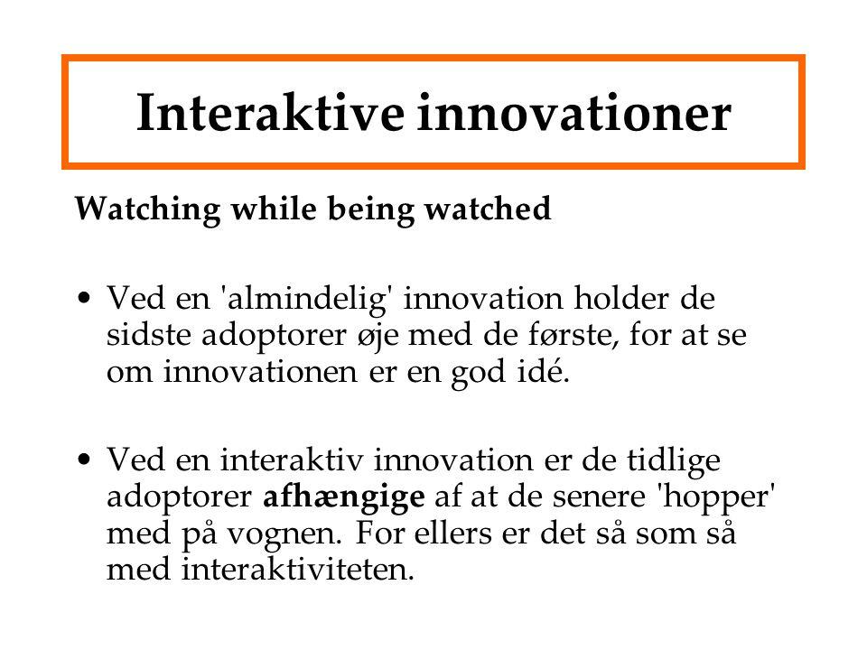 Interaktive innovationer
