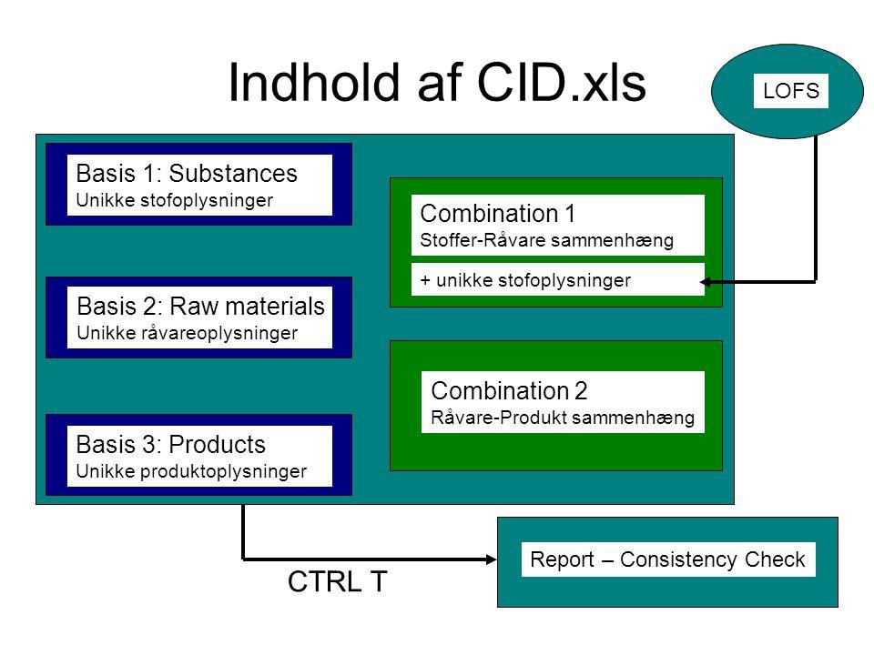 Indhold af CID.xls CTRL T Basis 1: Substances Combination 1