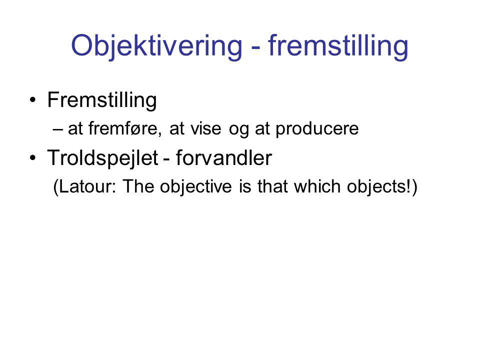 Objektivering - fremstilling