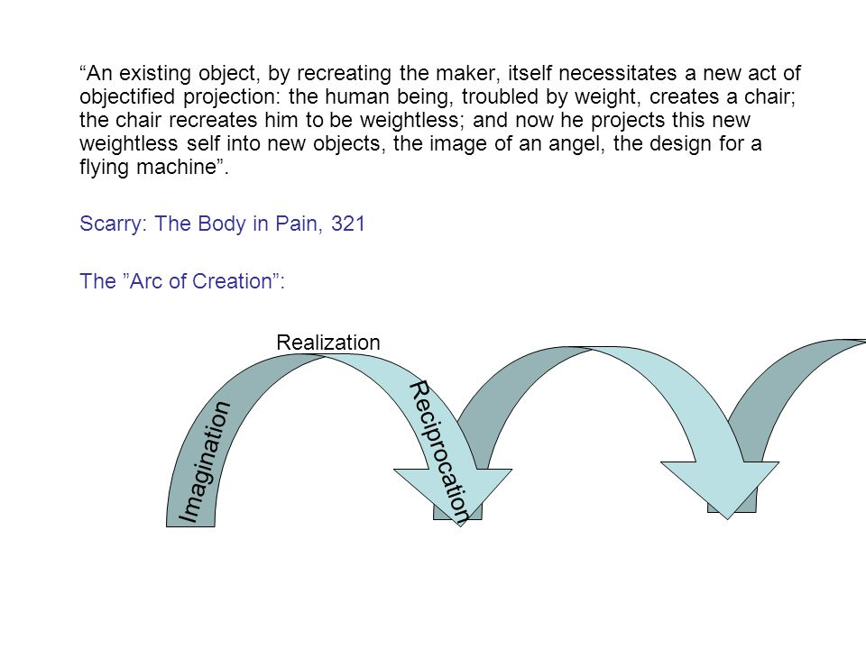Reciprocation Imagination