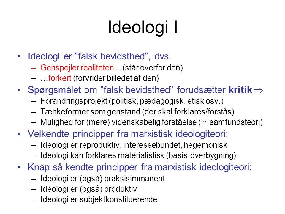 Ideologi I Ideologi er falsk bevidsthed , dvs.