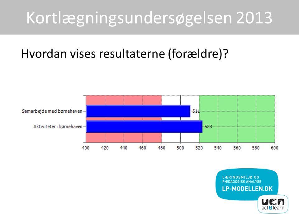 Kortlægningsundersøgelsen 2013