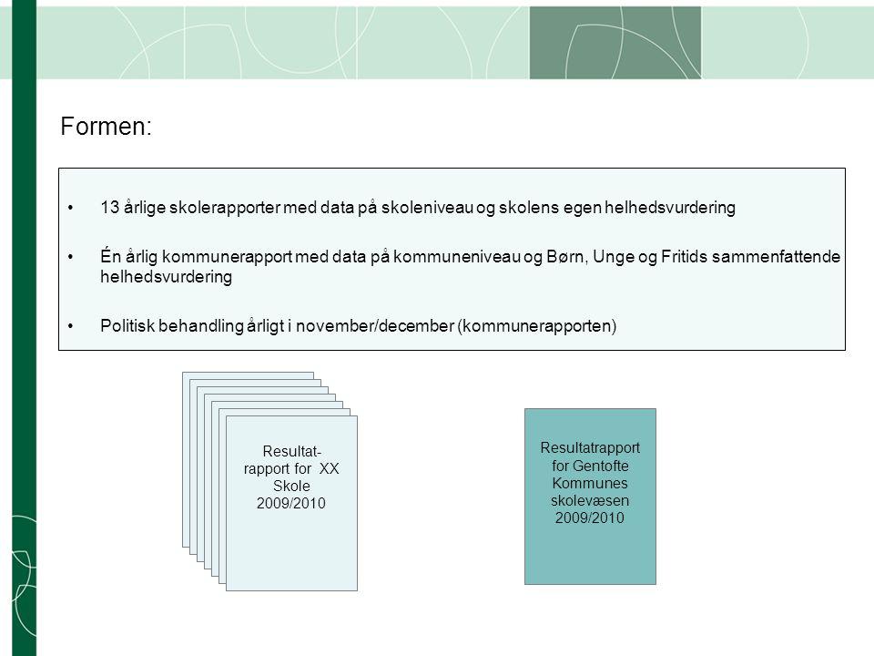 Formen: 13 årlige skolerapporter med data på skoleniveau og skolens egen helhedsvurdering.
