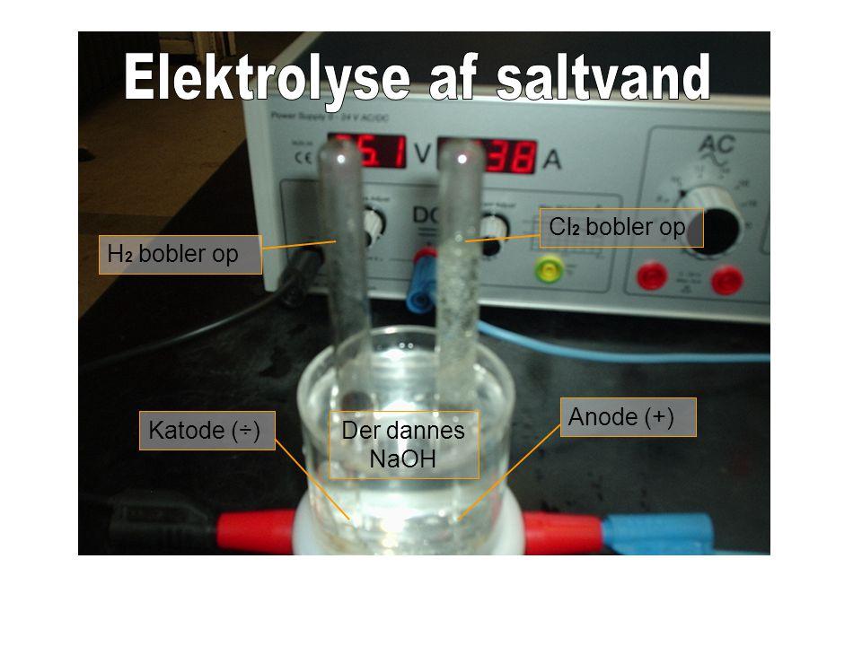Elektrolyse af saltvand
