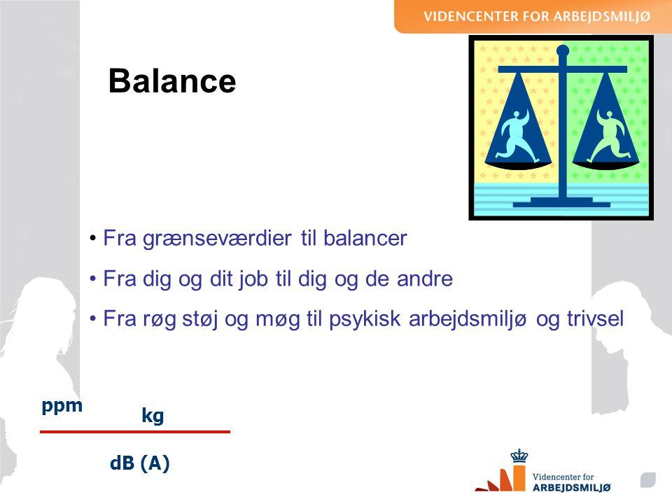 Balance Fra grænseværdier til balancer