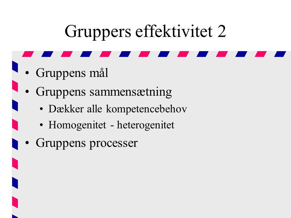 Gruppers effektivitet 2
