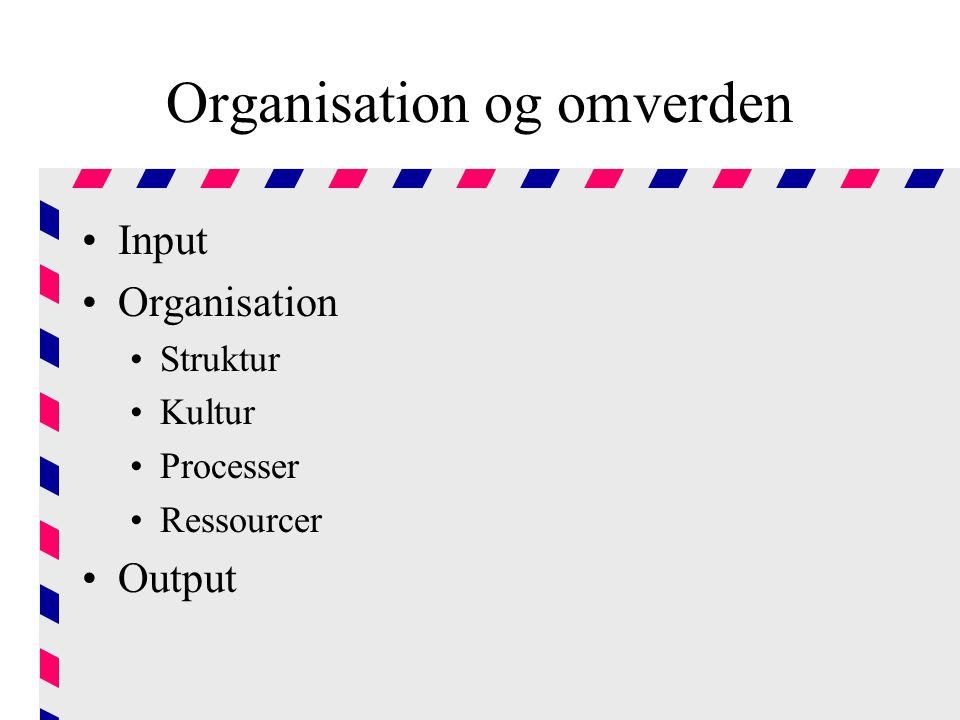 Organisation og omverden