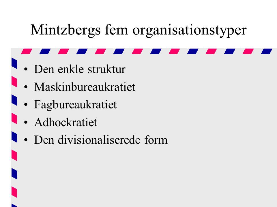 Mintzbergs fem organisationstyper