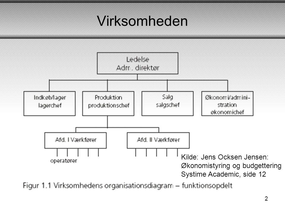 Virksomheden Kilde: Jens Ocksen Jensen: Økonomistyring og budgettering