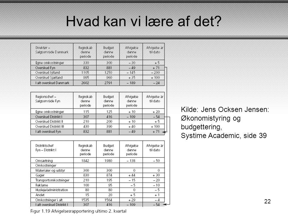 Hvad kan vi lære af det Kilde: Jens Ocksen Jensen: