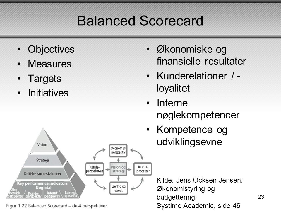 Balanced Scorecard Objectives Measures Targets Initiatives