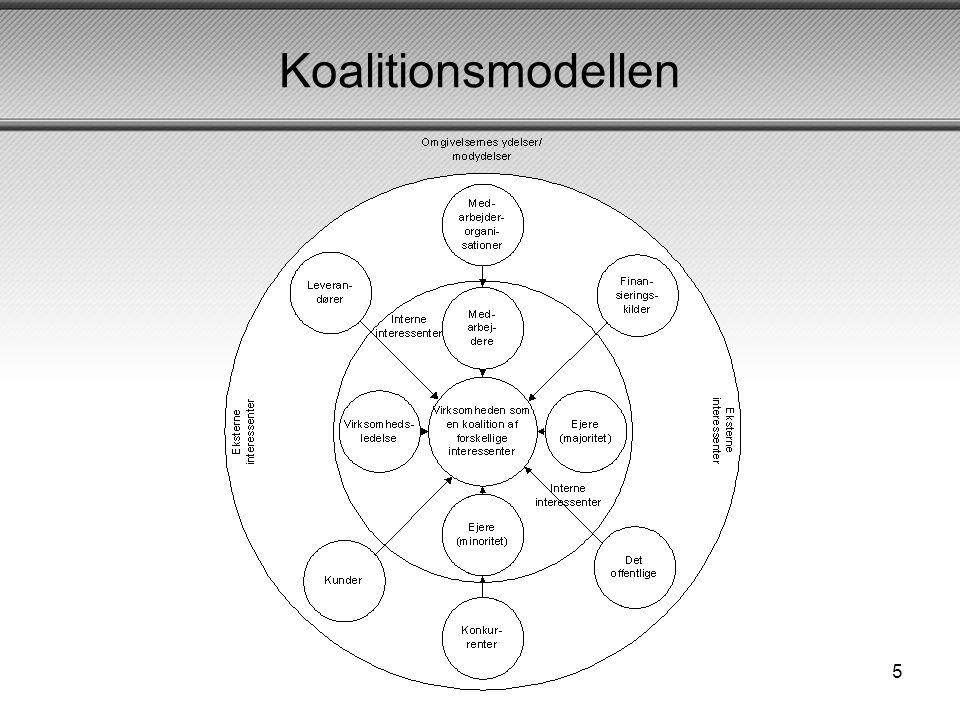 Koalitionsmodellen