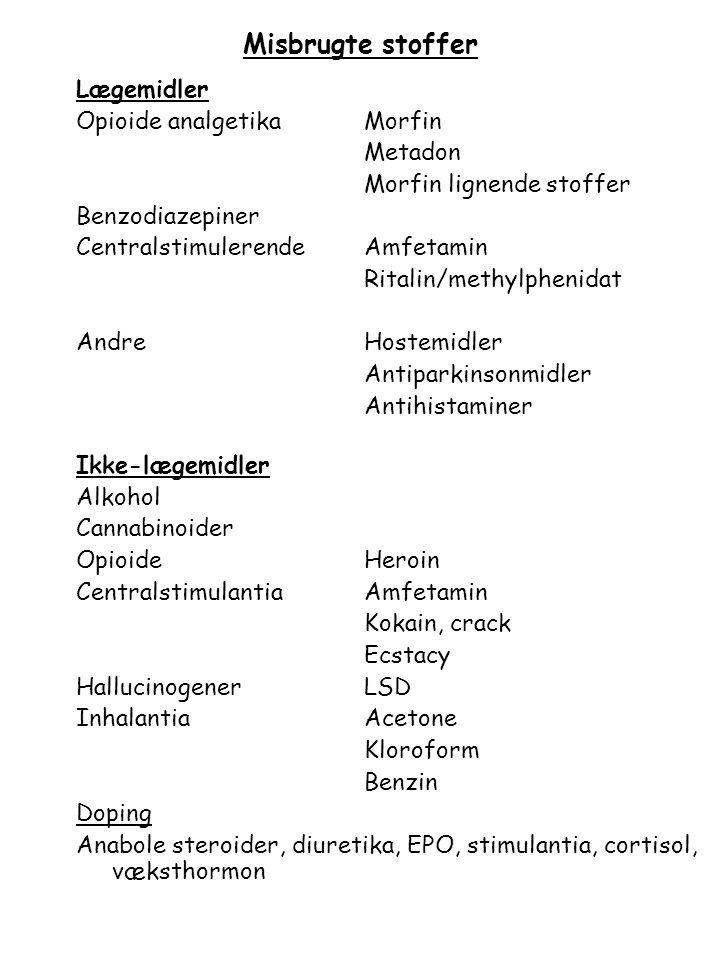 Misbrugte stoffer Lægemidler Opioide analgetika Morfin Metadon