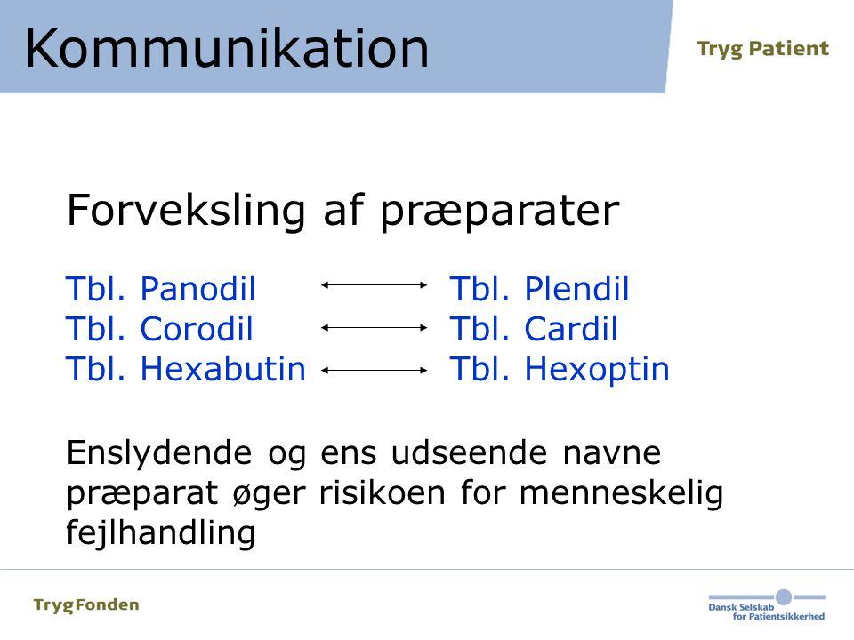 Kommunikation Forveksling af præparater Tbl. Panodil Tbl. Corodil