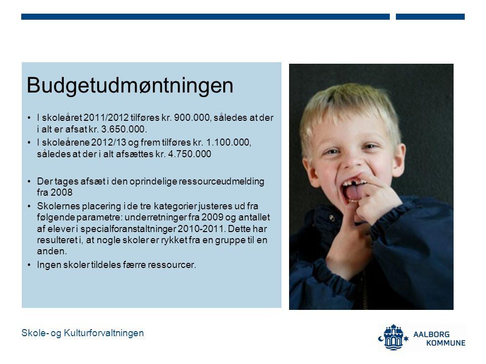 Budgetudmøntningen I skoleåret 2011/2012 tilføres kr. 900.000, således at der i alt er afsat kr. 3.650.000.