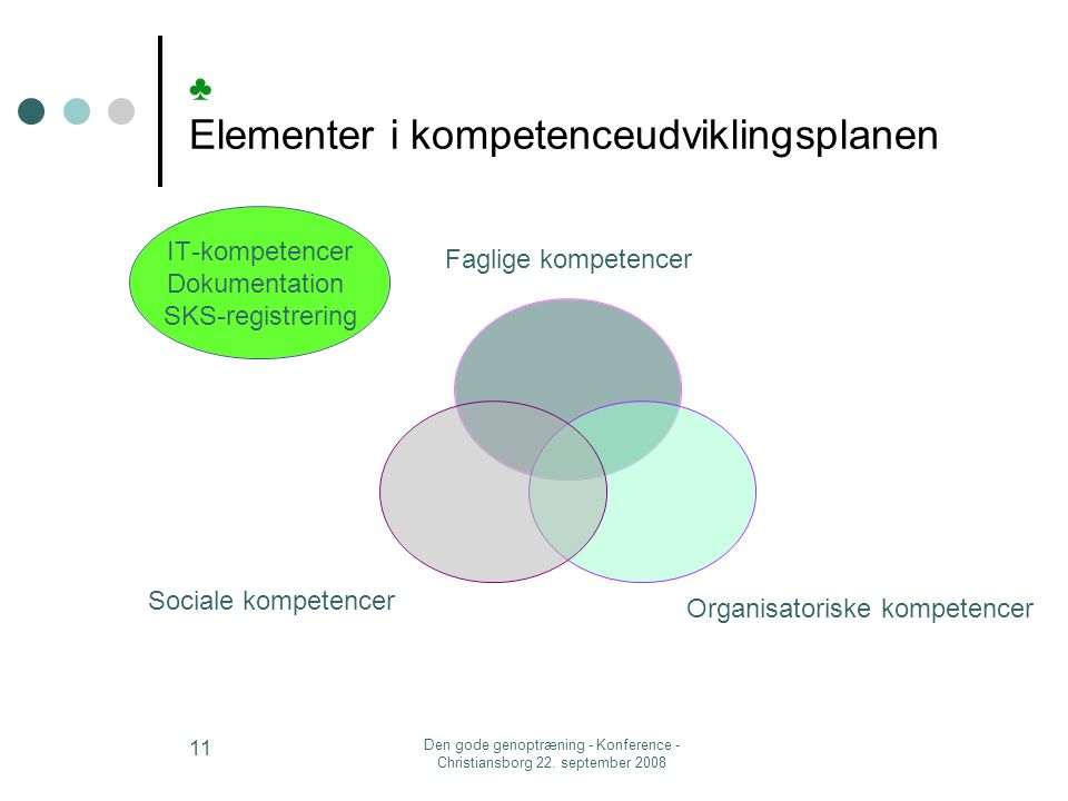 ♣ Elementer i kompetenceudviklingsplanen