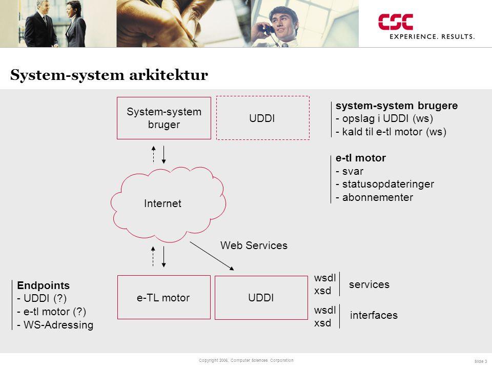 System-system arkitektur